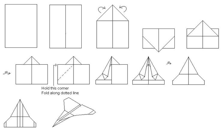 how to make paper airplanes that fly - Khafre