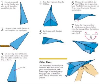 How to Make a Paper Jet Airplane (with Pictures) - wikiHow